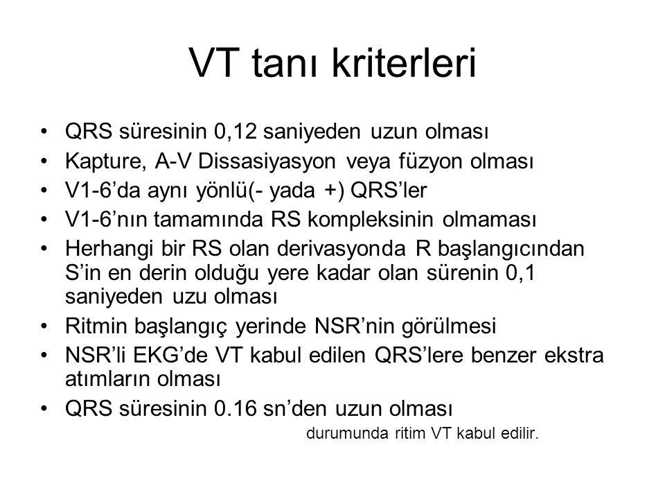 VT tanı kriterleri •QRS süresinin 0,12 saniyeden uzun olması •Kapture, A-V Dissasiyasyon veya füzyon olması •V1-6'da aynı yönlü(- yada +) QRS'ler •V1-6'nın tamamında RS kompleksinin olmaması •Herhangi bir RS olan derivasyonda R başlangıcından S'in en derin olduğu yere kadar olan sürenin 0,1 saniyeden uzu olması •Ritmin başlangıç yerinde NSR'nin görülmesi •NSR'li EKG'de VT kabul edilen QRS'lere benzer ekstra atımların olması •QRS süresinin 0.16 sn'den uzun olması durumunda ritim VT kabul edilir.