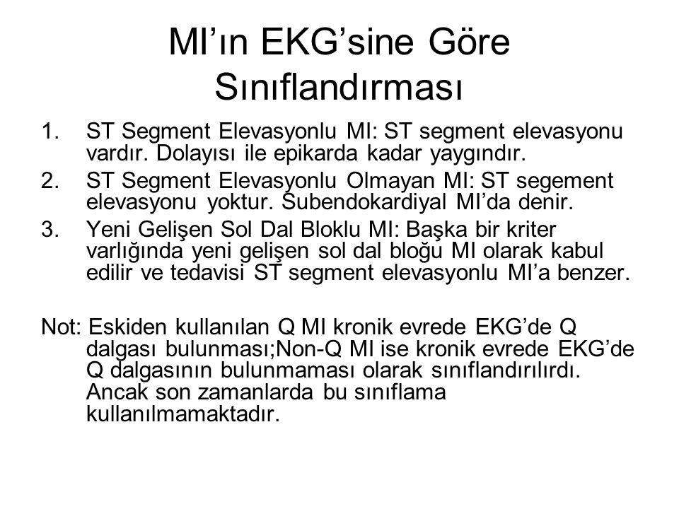 MI'ın EKG'sine Göre Sınıflandırması 1.ST Segment Elevasyonlu MI: ST segment elevasyonu vardır.