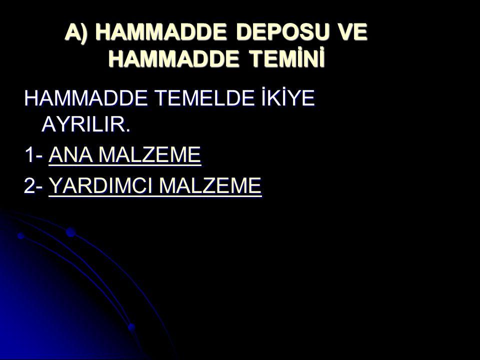 HAMMADDE TEMELDE İKİYE AYRILIR. 1- ANA MALZEME ANA MALZEMEANA MALZEME 2- YARDIMCI MALZEME YARDIMCI MALZEMEYARDIMCI MALZEME A) HAMMADDE DEPOSU VE HAMMA