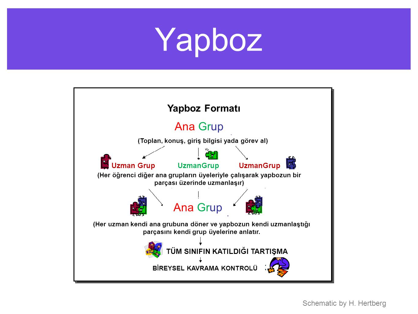 Yapboz Schematic by H.