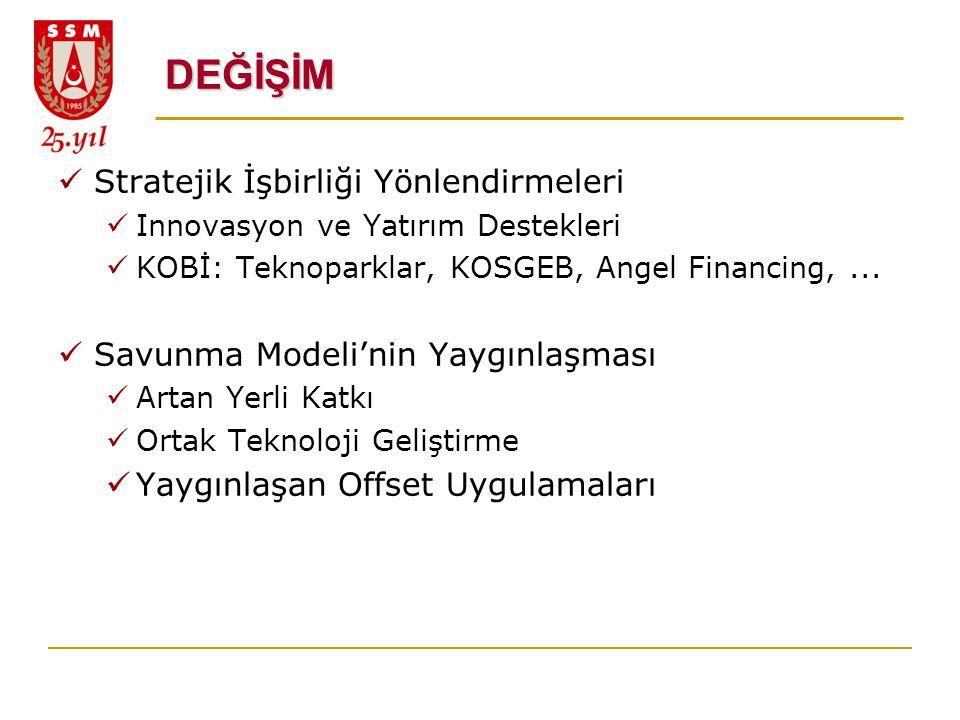 DEĞİŞİM  Stratejik İşbirliği Yönlendirmeleri  Innovasyon ve Yatırım Destekleri  KOBİ: Teknoparklar, KOSGEB, Angel Financing,...  Savunma Modeli'ni