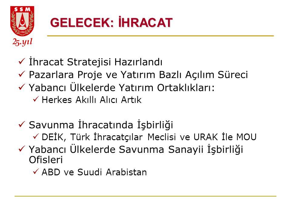 GELECEK: İHRACAT  İhracat Stratejisi Hazırlandı  Pazarlara Proje ve Yatırım Bazlı Açılım Süreci  Yabancı Ülkelerde Yatırım Ortaklıkları:  Herkes Akıllı Alıcı Artık  Savunma İhracatında İşbirliği  DEİK, Türk İhracatçılar Meclisi ve URAK İle MOU  Yabancı Ülkelerde Savunma Sanayii İşbirliği Ofisleri  ABD ve Suudi Arabistan