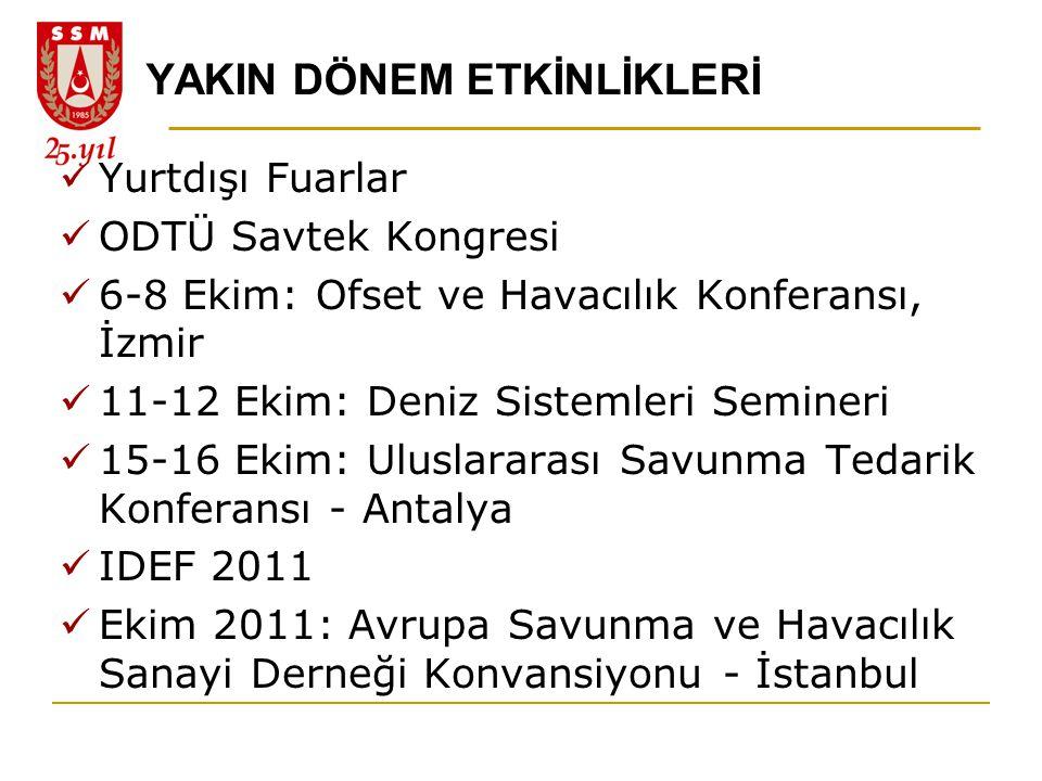 YAKIN DÖNEM ETKİNLİKLERİ  Yurtdışı Fuarlar  ODTÜ Savtek Kongresi  6-8 Ekim: Ofset ve Havacılık Konferansı, İzmir  11-12 Ekim: Deniz Sistemleri Semineri  15-16 Ekim: Uluslararası Savunma Tedarik Konferansı - Antalya  IDEF 2011  Ekim 2011: Avrupa Savunma ve Havacılık Sanayi Derneği Konvansiyonu - İstanbul