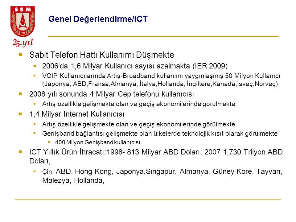 DEĞİŞİM  Öğrenen Bürokrasi  Birlikte Batarız Ya Da Birlikte Çıkarız  Türkiye'de Yatırım Yapma Kolaylıkları  Başbakanlık Tanıtım ve Yatırım Ajansı  AB Çerçeve Programları  Tersine Beyin Göçü Ya Da Beyin Gücü  İşbirliği Platformlarına Etkin Katılım, Olumlu Sonuçlar, Uygulamaların Yaygınlaştırılması  ATC, TABCON, TASSA