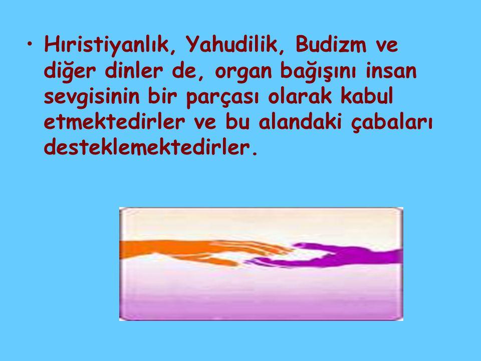 •Hıristiyanlık, Yahudilik, Budizm ve diğer dinler de, organ bağışını insan sevgisinin bir parçası olarak kabul etmektedirler ve bu alandaki çabaları desteklemektedirler.
