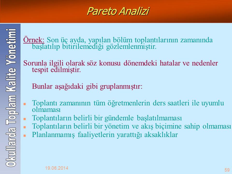 19.06.2014 59 Pareto Analizi Örnek: Son üç ayda, yapılan bölüm toplantılarının zamanında başlatılıp bitirilemediği gözlemlenmiştir. Sorunla ilgili ola