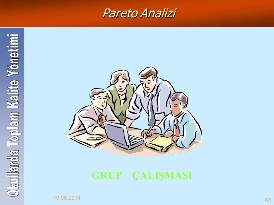 GRUP ÇALIŞMASI 19.06.2014 63 Pareto Analizi
