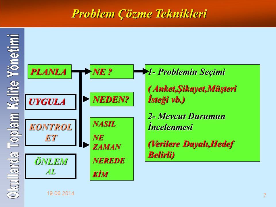 7 1- Problemin Seçimi ( Anket,Şikayet,Müşteri İsteği vb.) 2- Mevcut Durumun İncelenmesi (Verilere Dayalı,Hedef Belirli) PLANLA NE ? UYGULA KONTROL ET