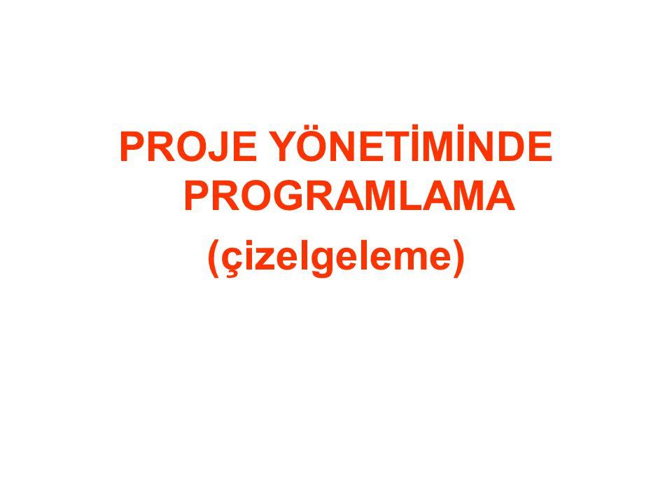 Konular: •Proje Programlama Kavramı •Proje Programının Oluşturulması •İşin Parçalara Ayrılması-WBS •Proje Programlamada Ağ Teknolojileri –PERT/CPM yöntemleri –Gantt Şeması •Kritik yolun ve zamanın hesaplanması PROJE YÖNETİMİNDE PROGRAMLAMA