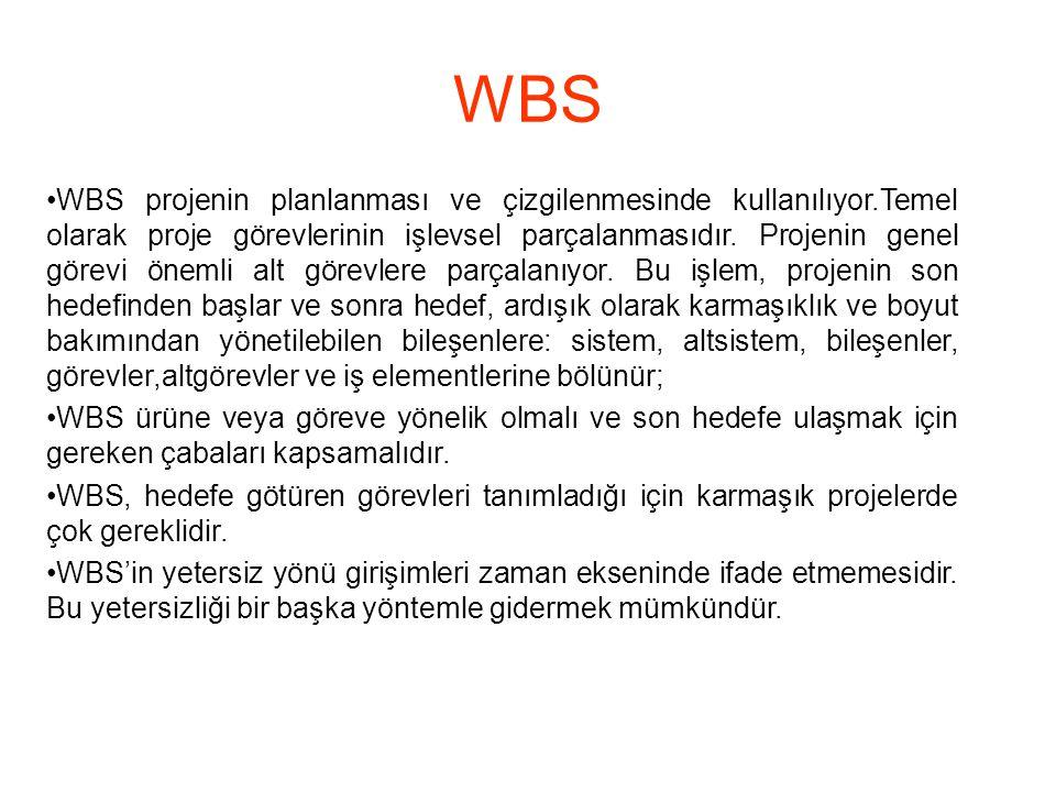 WBS •WBS projenin planlanması ve çizgilenmesinde kullanılıyor.Temel olarak proje görevlerinin işlevsel parçalanmasıdır. Projenin genel görevi önemli a