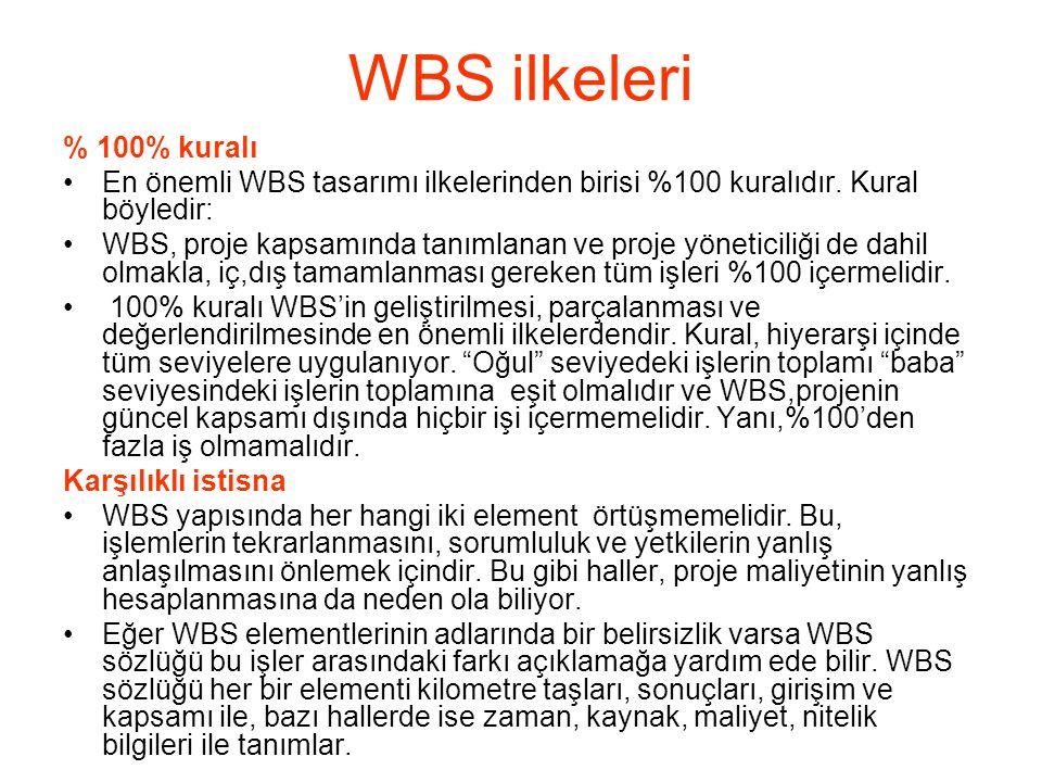 WBS ilkeleri % 100% kuralı •En önemli WBS tasarımı ilkelerinden birisi %100 kuralıdır. Kural böyledir: •WBS, proje kapsamında tanımlanan ve proje yöne