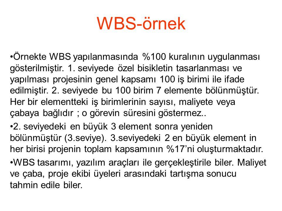WBS-örnek •Örnekte WBS yapılanmasında %100 kuralının uygulanması gösterilmiştir. 1. seviyede özel bisikletin tasarlanması ve yapılması projesinin gene