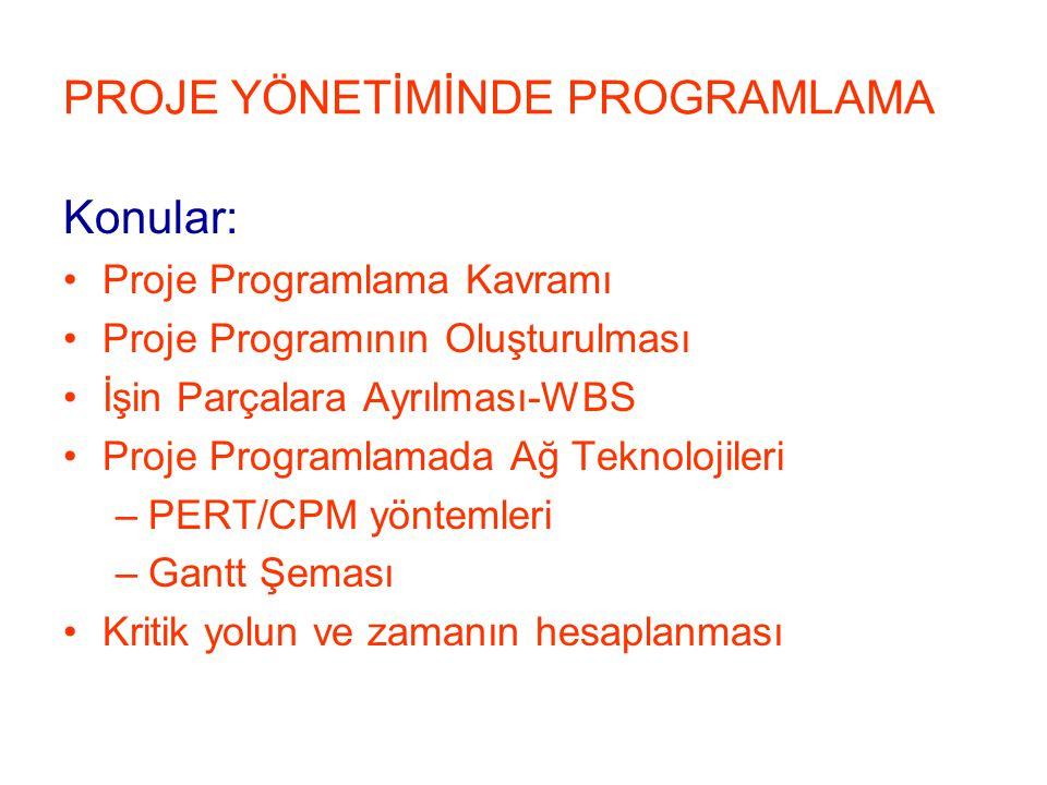 Konular: •Proje Programlama Kavramı •Proje Programının Oluşturulması •İşin Parçalara Ayrılması-WBS •Proje Programlamada Ağ Teknolojileri –PERT/CPM yön