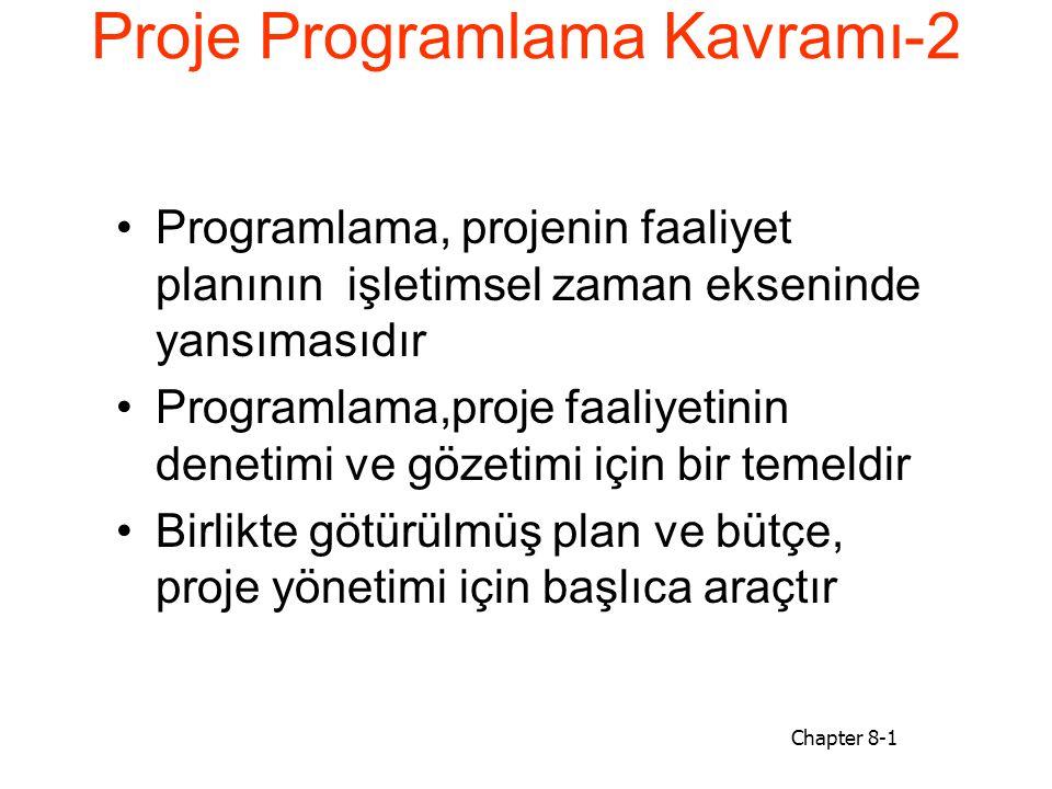 Proje Programlama Kavramı-3 •Tüm programlama yöntemlerinde başlıca yaklaşım, girişimler ve olaylar arasındaki ilişkiler ağının oluşturulmasıdır •Bu ağ, projedeki işlemler arasındaki ardışıklığı grafiksel ifade eder •İşlemlerin bir-birinden önce gelmesi veya birbirlerini takibi zaman ekseninde tanımlanıyor Chapter 8-3