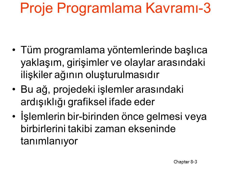 Proje Programlama Kavramı-3 •Tüm programlama yöntemlerinde başlıca yaklaşım, girişimler ve olaylar arasındaki ilişkiler ağının oluşturulmasıdır •Bu ağ