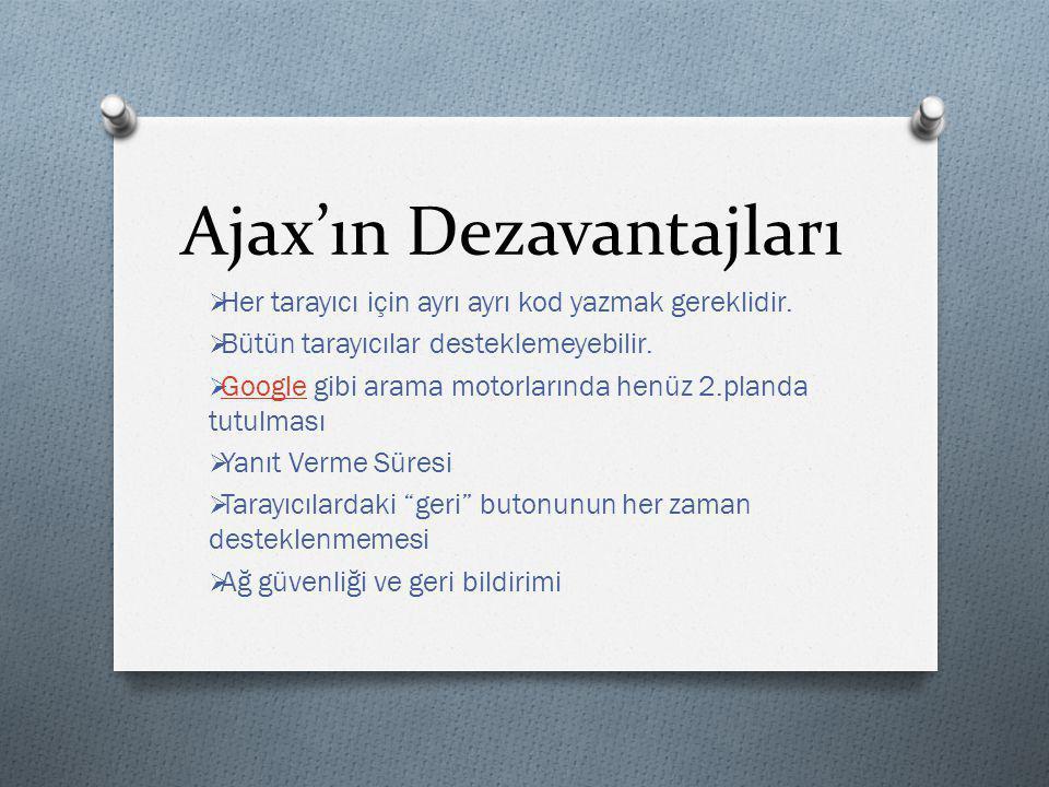 Ajax'ın Dezavantajları  Her tarayıcı için ayrı ayrı kod yazmak gereklidir.  Bütün tarayıcılar desteklemeyebilir.  Google gibi arama motorlarında he