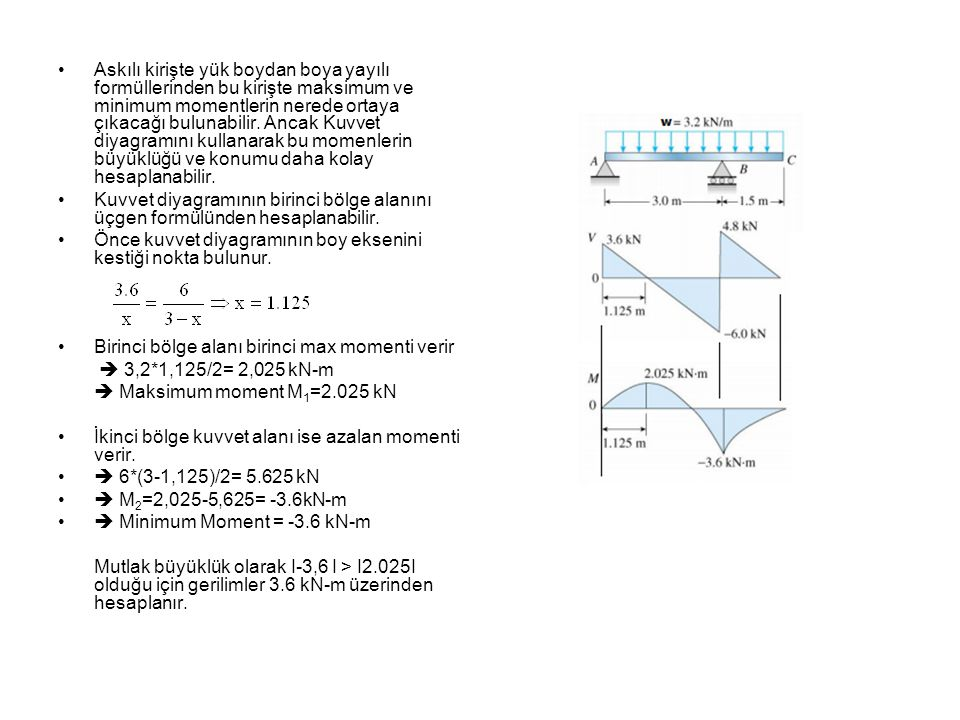 •Askılı kirişte yük boydan boya yayılı formüllerinden bu kirişte maksimum ve minimum momentlerin nerede ortaya çıkacağı bulunabilir. Ancak Kuvvet diya