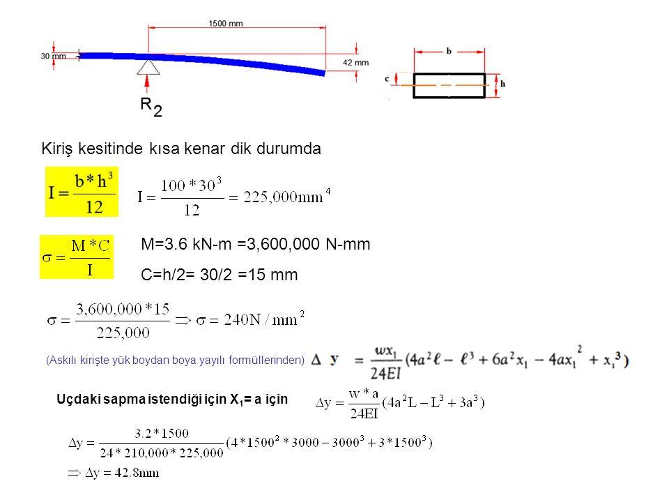 Kiriş kesitinde kısa kenar dik durumda M=3.6 kN-m =3,600,000 N-mm C=h/2= 30/2 =15 mm (Askılı kirişte yük boydan boya yayılı formüllerinden) Uçdaki sap