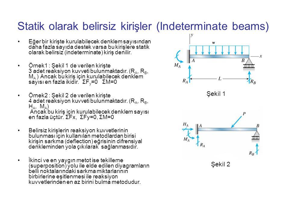 Statik olarak belirsiz kirişler (Indeterminate beams) •Eğer bir kirişte kurulabilecek denklem sayısından daha fazla sayıda destek varsa bu kirişlere s