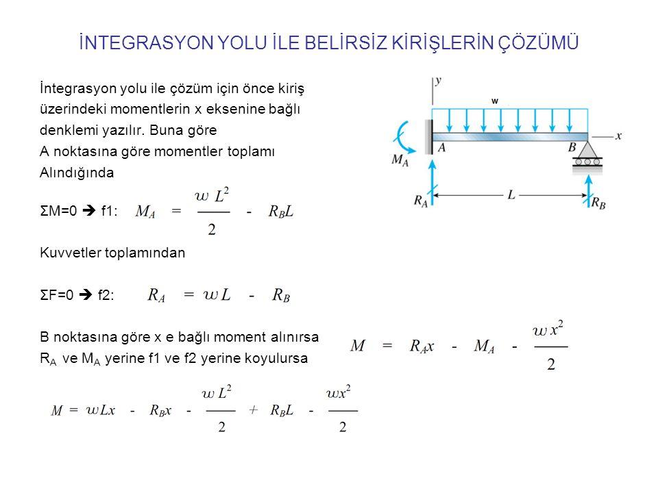 İNTEGRASYON YOLU İLE BELİRSİZ KİRİŞLERİN ÇÖZÜMÜ İntegrasyon yolu ile çözüm için önce kiriş üzerindeki momentlerin x eksenine bağlı denklemi yazılır. B