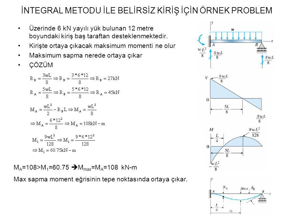 İNTEGRAL METODU İLE BELİRSİZ KİRİŞ İÇİN ÖRNEK PROBLEM •Üzerinde 6 kN yayılı yük bulunan 12 metre boyundaki kiriş baş taraftan desteklenmektedir. •Kiri