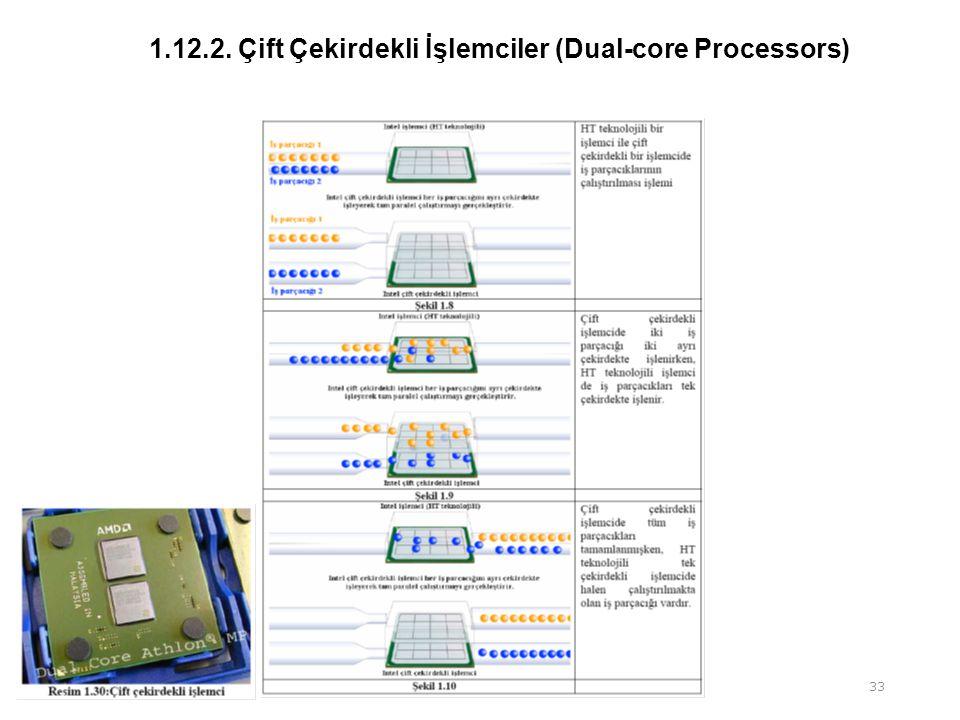 1.12.2. Çift Çekirdekli İşlemciler (Dual-core Processors) 33