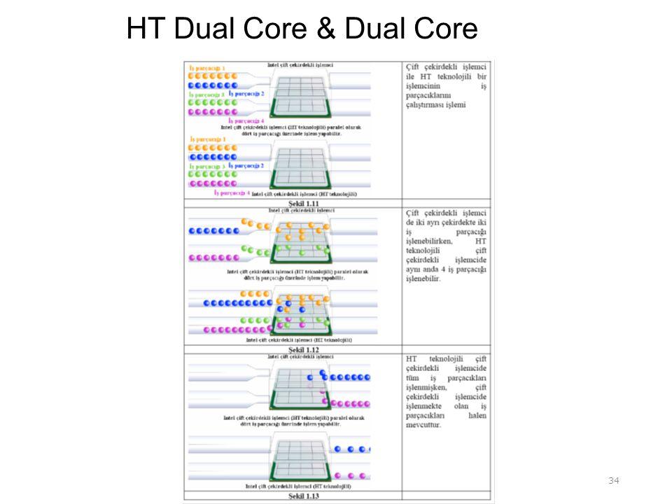 HT Dual Core & Dual Core 34