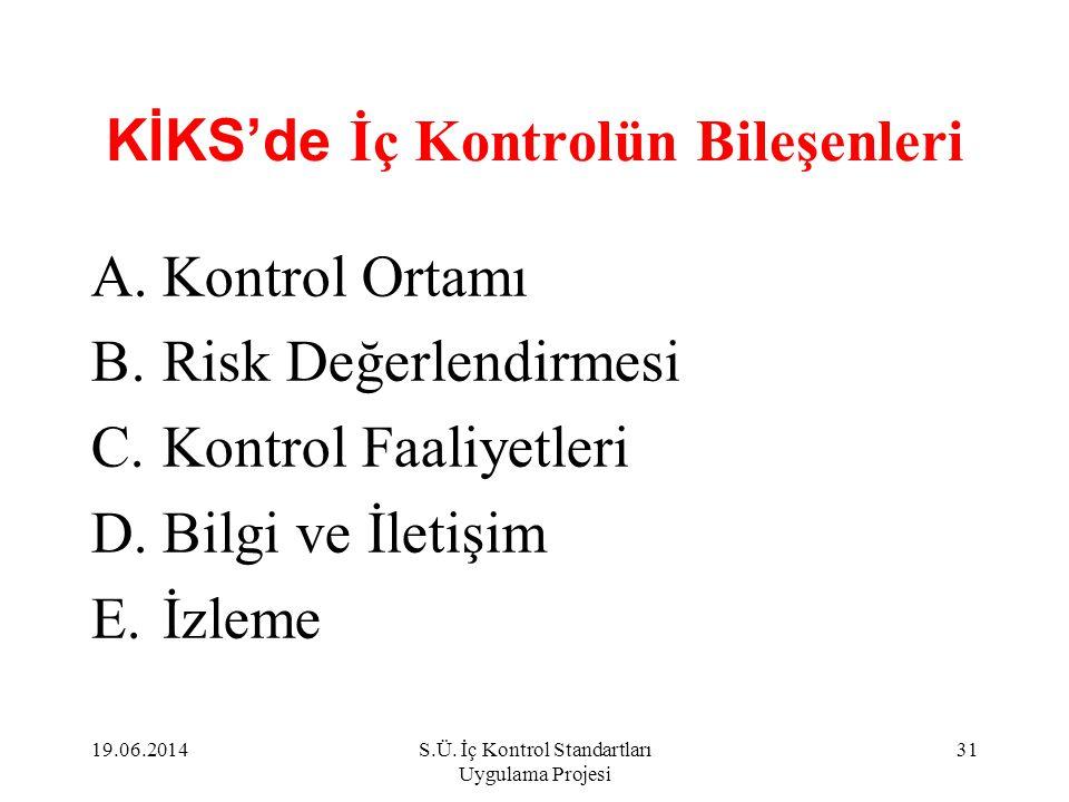 KİKS'de İç Kontrolün Bileşenleri A.Kontrol Ortamı B.Risk Değerlendirmesi C.Kontrol Faaliyetleri D.Bilgi ve İletişim E.İzleme 19.06.201431S.Ü. İç Kontr