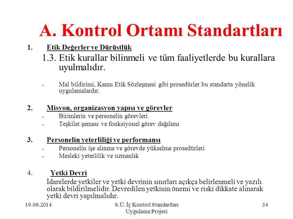 A. Kontrol Ortamı Standartları 1.Etik Değerler ve Dürüstlük 1.3. Etik kurallar bilinmeli ve tüm faaliyetlerde bu kurallara uyulmalıdır. – Mal bildirim