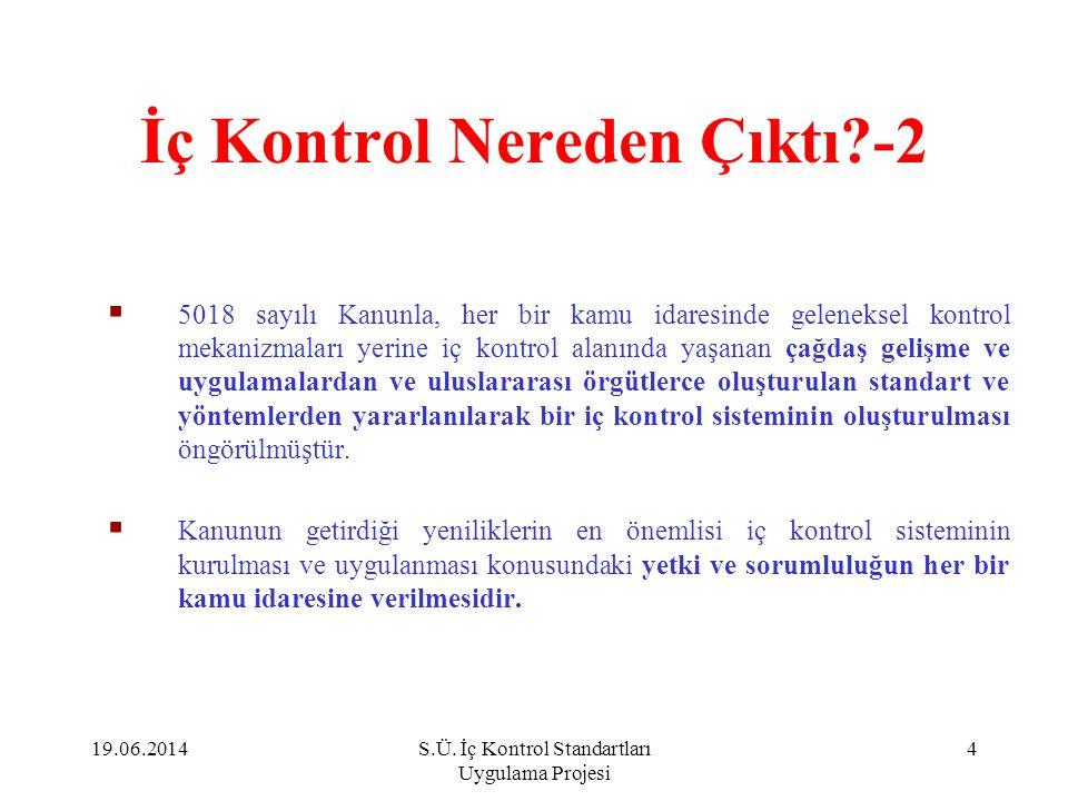 İç Kontrol Modelleri •COSO-Committee of Sponsoring Organisations (Amerika) •CoCo- Criteria of Control Objectives (Kanada) •Turnbull Report-(İngiltere) •King's Report (Güney Afrika) •CoBit (Teknolojik Sistemler Denetimi Kontrol Standartları) 19.06.20145S.Ü.