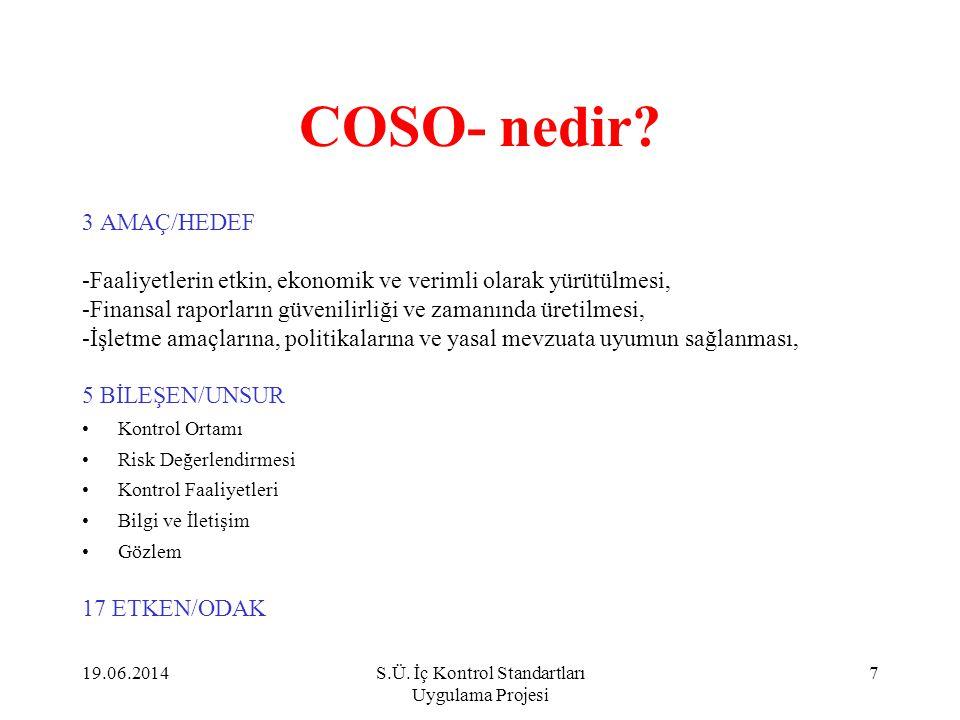 COSO- nedir? 3 AMAÇ/HEDEF -Faaliyetlerin etkin, ekonomik ve verimli olarak yürütülmesi, -Finansal raporların güvenilirliği ve zamanında üretilmesi, -İ