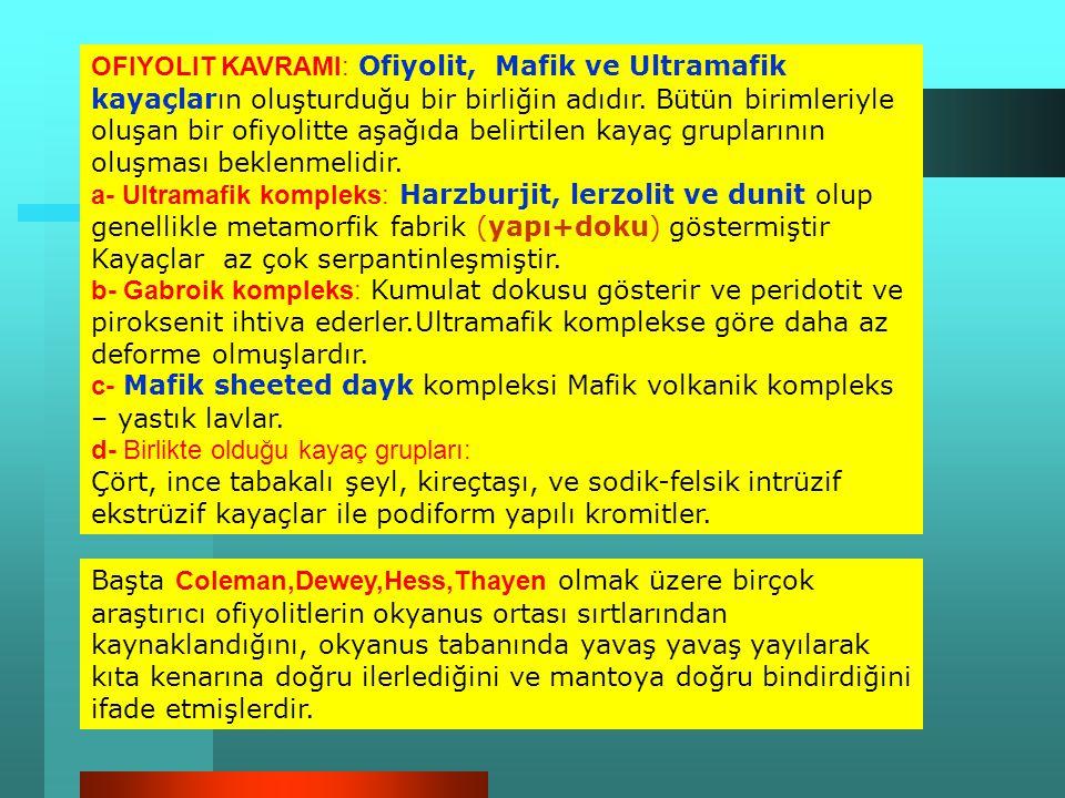 OFIYOLIT KAVRAMI: Ofiyolit, Mafik ve Ultramafik kayaçların oluşturduğu bir birliğin adıdır.