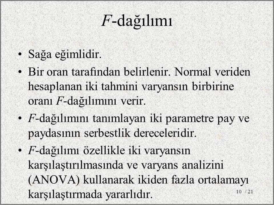 F-dağılımı •Sağa eğimlidir.•Bir oran tarafından belirlenir.