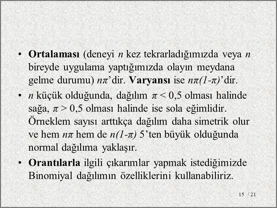 •Ortalaması (deneyi n kez tekrarladığımızda veya n bireyde uygulama yaptığımızda olayın meydana gelme durumu) nπ'dir.