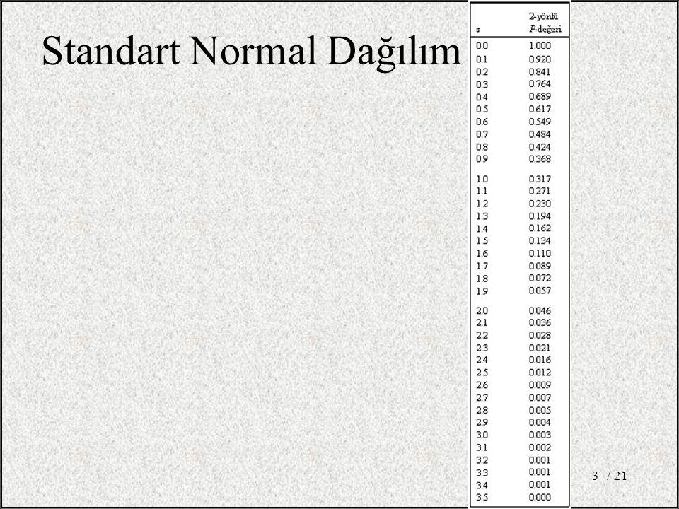 Standart Normal Dağılım / 213