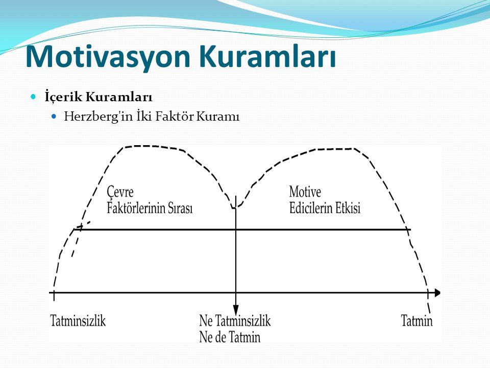 Motivasyon Kuramları  İçerik Kuramları  Herzberg in İki Faktör Kuramı
