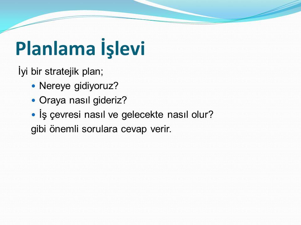 Planlama İşlevi İyi bir stratejik plan;  Nereye gidiyoruz.