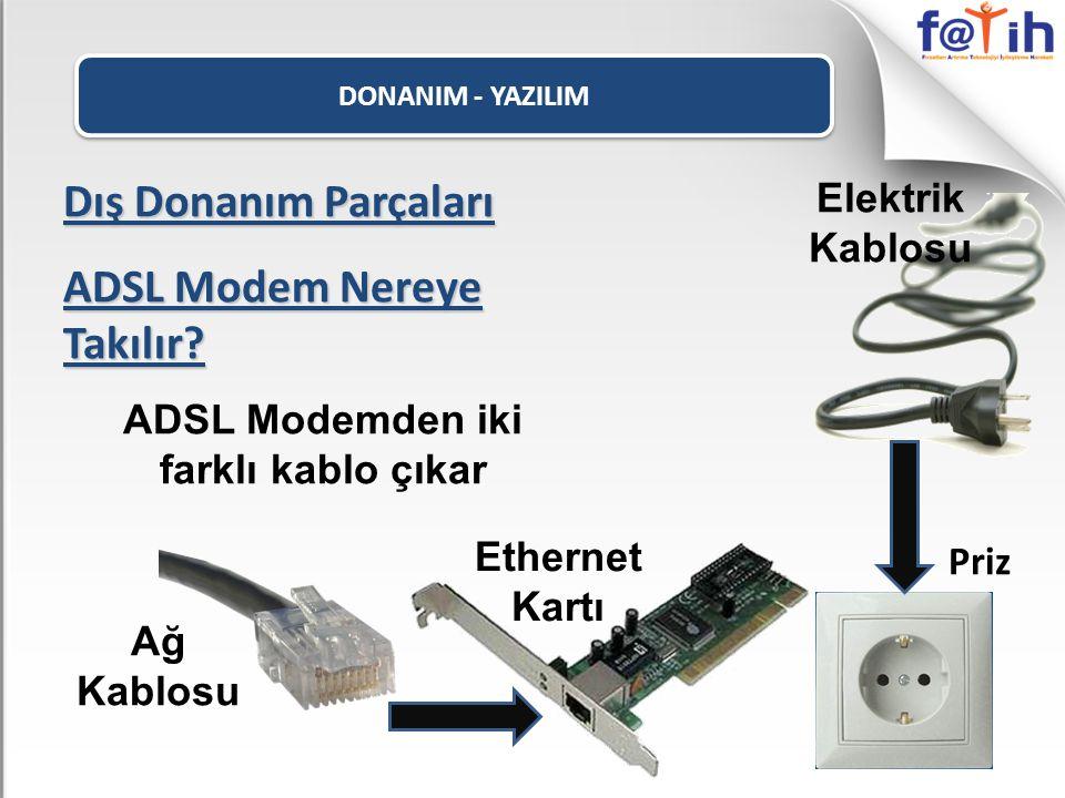 DONANIM - YAZILIM Dış Donanım Parçaları ADSL Modem Nereye Takılır? ADSL Modemden iki farklı kablo çıkar Ağ Kablosu Priz Elektrik Kablosu Ethernet Kart