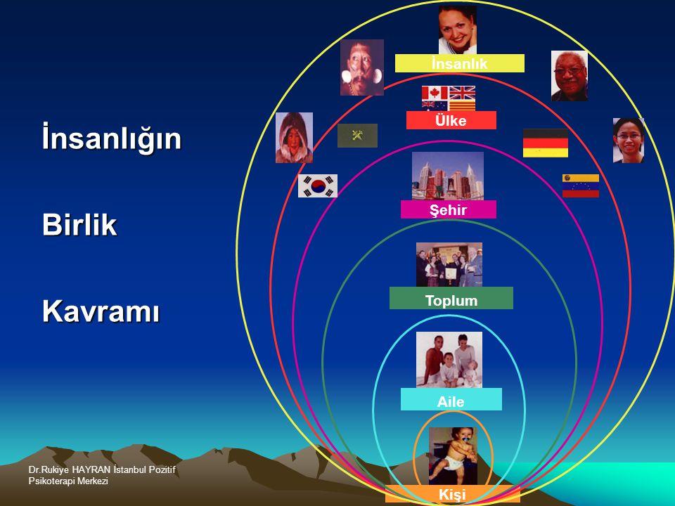 Dr.Rukiye HAYRAN İstanbul Pozitif Psikoterapi Merkezi İnsanlığınBirlik Kavramı Kişi Aile Toplum Şehir Ülke İnsanlık