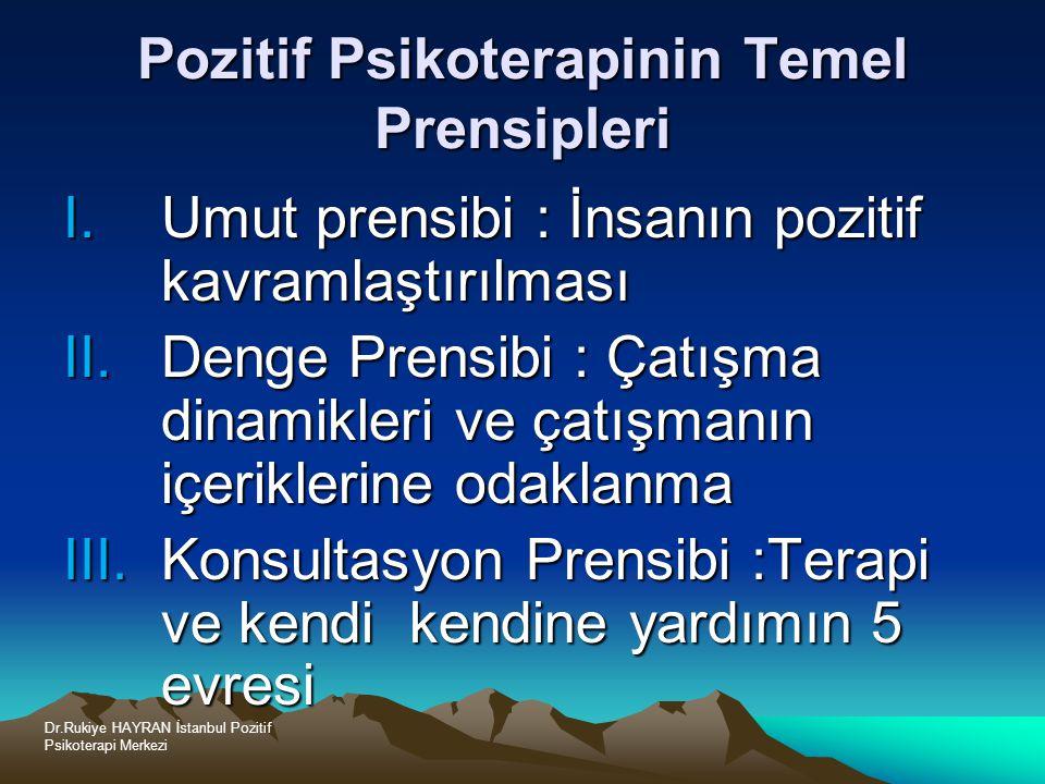Dr.Rukiye HAYRAN İstanbul Pozitif Psikoterapi Merkezi Pozitif Psikoterapinin Temel Prensipleri I.Umut prensibi : İnsanın pozitif kavramlaştırılması II.Denge Prensibi : Çatışma dinamikleri ve çatışmanın içeriklerine odaklanma III.Konsultasyon Prensibi :Terapi ve kendi kendine yardımın 5 evresi
