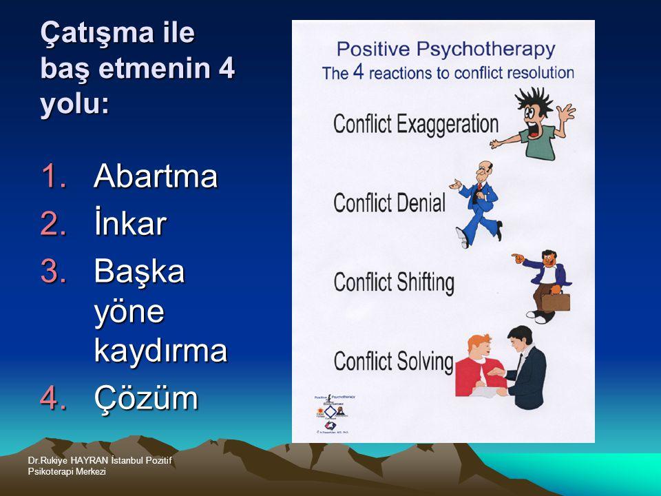 Çatışma ile baş etmenin 4 yolu: 1.Abartma 2.İnkar 3.Başka yöne kaydırma 4.Çözüm Dr.Rukiye HAYRAN İstanbul Pozitif Psikoterapi Merkezi