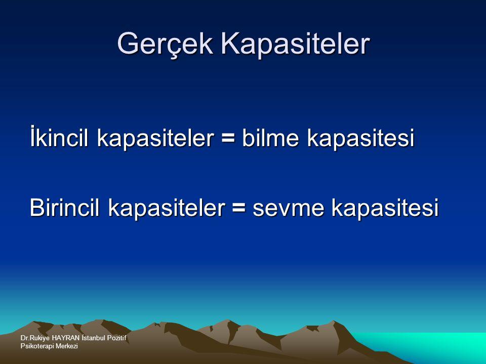 Dr.Rukiye HAYRAN İstanbul Pozitif Psikoterapi Merkezi Gerçek Kapasiteler İkincil kapasiteler = bilme kapasitesi Birincil kapasiteler = sevme kapasitesi