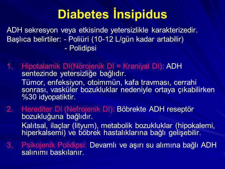 Diabetes İnsipidus ADH sekresyon veya etkisinde yetersizlikle karakterizedir. Başlıca belirtiler: - Poliüri (10-12 L/gün kadar artabilir) - Polidipsi