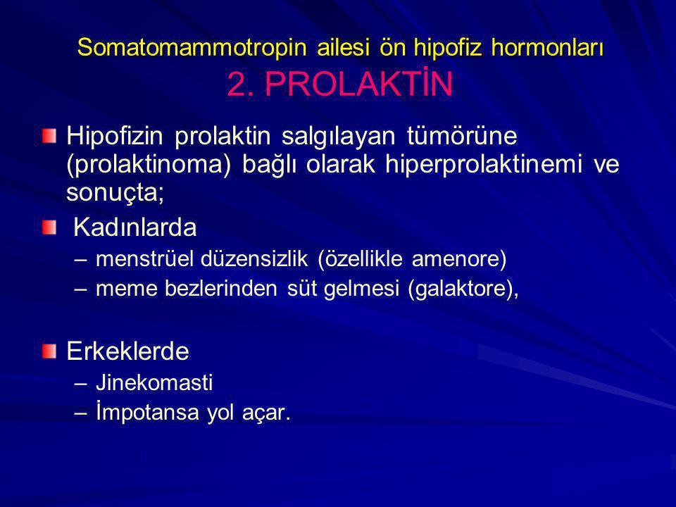 Hipofizin prolaktin salgılayan tümörüne (prolaktinoma) bağlı olarak hiperprolaktinemi ve sonuçta; Kadınlarda – –menstrüel düzensizlik (özellikle amenore) – –meme bezlerinden süt gelmesi (galaktore), Erkeklerde – –Jinekomasti – –İmpotansa yol açar.