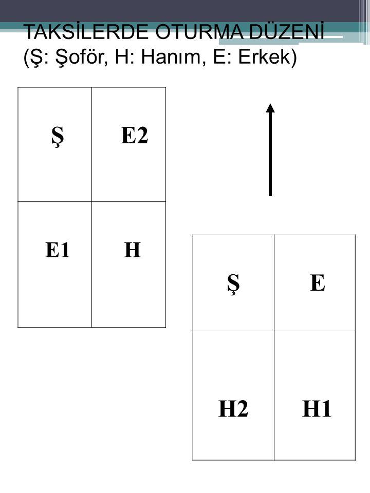 TAKSİLERDE OTURMA DÜZENİ (Ş: Şoför, H: Hanım, E: Erkek) Ş E2 E1 H Ş E H2 H1