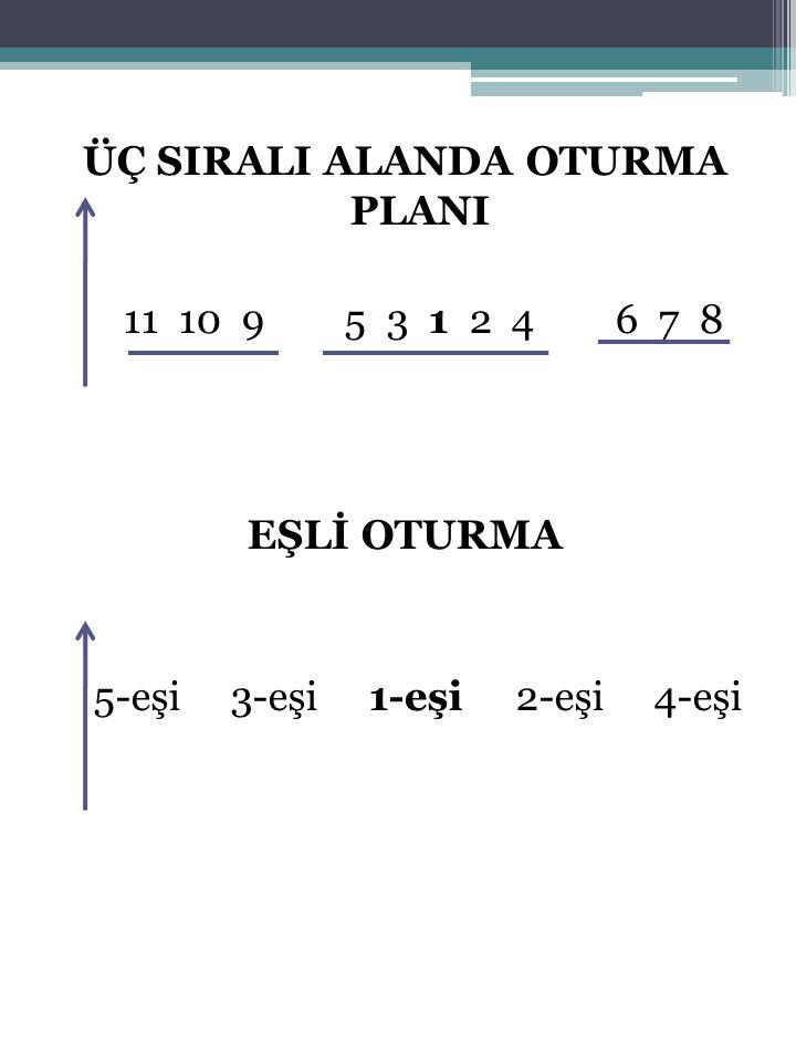 ÜÇ SIRALI ALANDA OTURMA PLANI 11 10 9 5 3 1 2 4 6 7 8 EŞLİ OTURMA 5-eşi 3-eşi 1-eşi 2-eşi 4-eşi