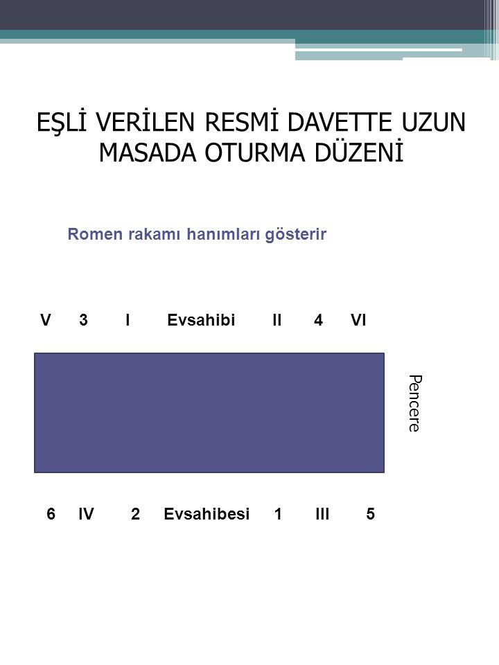 6 IV 2 Evsahibesi 1 III 5 Pencere V 3 I Evsahibi II 4 VI EŞLİ VERİLEN RESMİ DAVETTE UZUN MASADA OTURMA DÜZENİ Romen rakamı hanımları gösterir