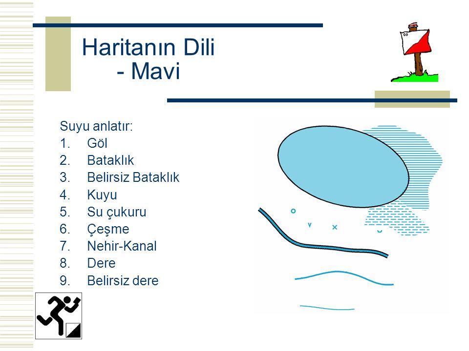 Haritanın Dili - Mavi Suyu anlatır: 1.Göl 2.Bataklık 3.Belirsiz Bataklık 4.Kuyu 5.Su çukuru 6.Çeşme 7.Nehir-Kanal 8.Dere 9.Belirsiz dere 1 2 3 4 5 6 7 8 9