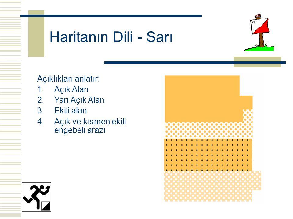 Haritanın Dili - Sarı Açıklıkları anlatır: 1.Açık Alan 2.Yarı Açık Alan 3.Ekili alan 4.Açık ve kısmen ekili engebeli arazi 1 2 3 4