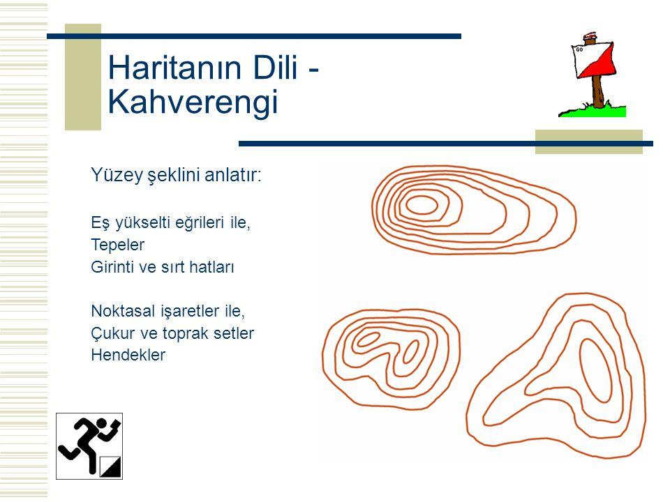 Haritanın Dili - Kahverengi Yüzey şeklini anlatır: Eş yükselti eğrileri ile, Tepeler Girinti ve sırt hatları Noktasal işaretler ile, Çukur ve toprak setler Hendekler
